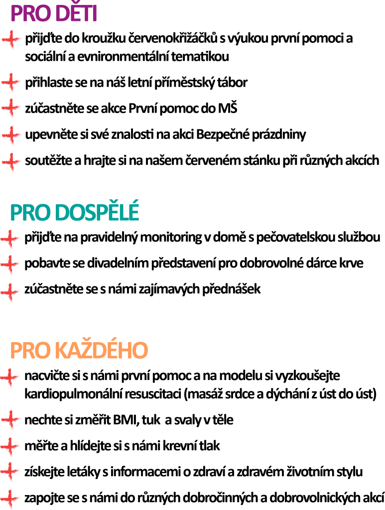 cck pribyslav_cinnost